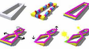 8 House - Bjarke Ingels - Diagramma di sviluppo della forma