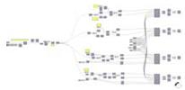 Schema di algoritmo e script per la modellazione