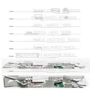 CONTEMPORANEE FIGURE DI SPAZIO ARCHITETTONICO/URBANO  di Matteo Fraschini