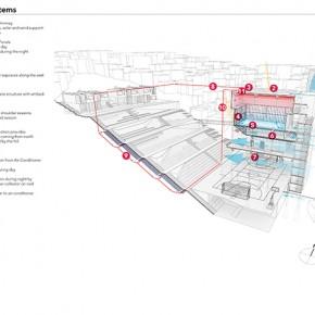 Schema di funzionamento dell'edificio