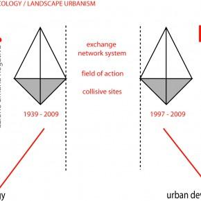5_Metabolismo Landscape Urbanism