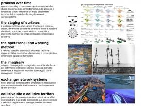 Landscape urbanism: un approccio ecologico al territorio urbano. Antonia Chiesa