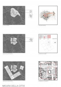 02_Tavola analisi urbana - Marani Federico