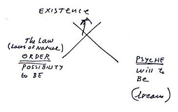 Kahn, existence