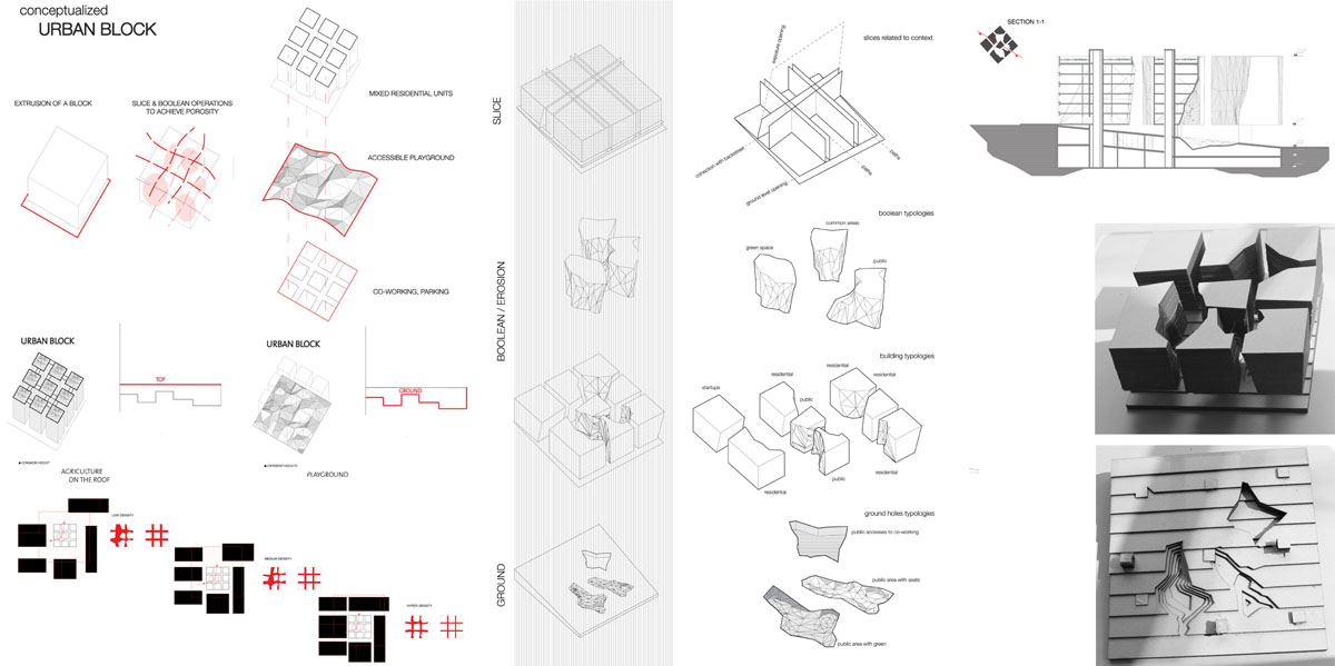 Contemporary Architecture Design Theory In N Inside Inspiration