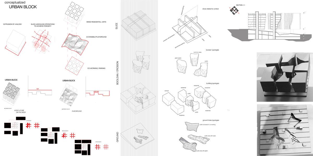 Architecture Design Theory extraordinary 70+ architecture design theory inspiration design of